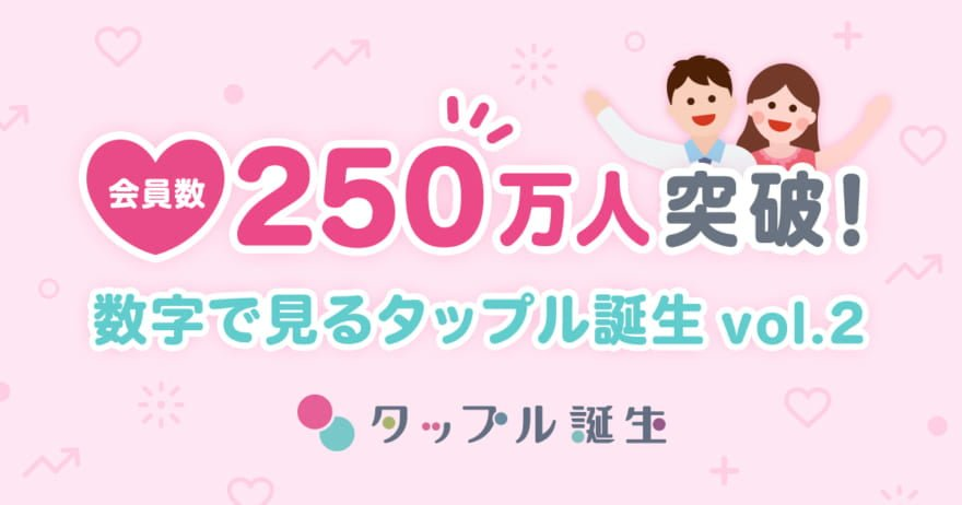 タップル誕生 会員250万